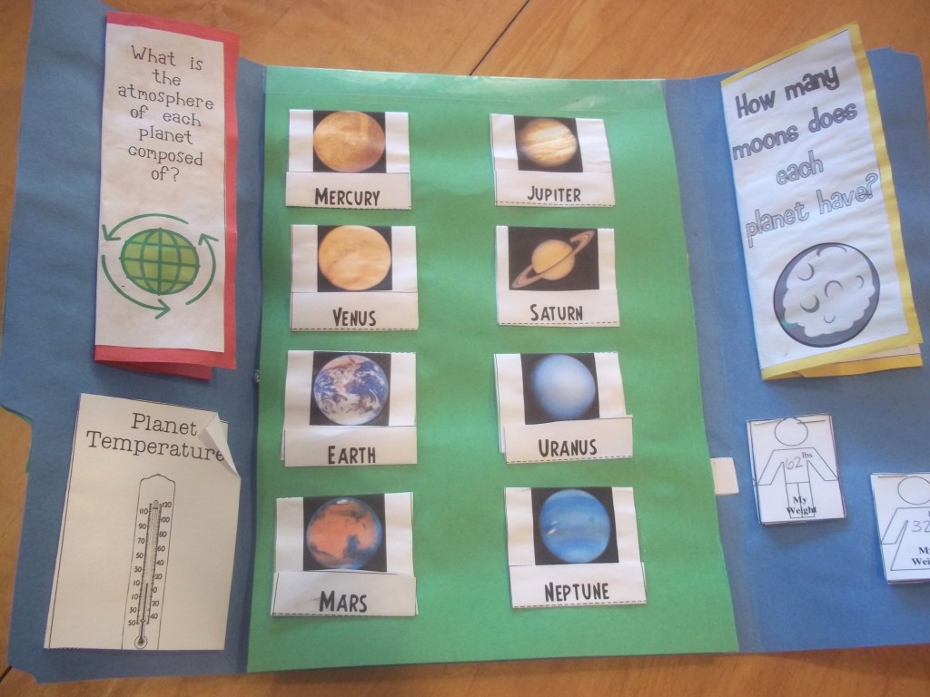 Planet lapbook earth mama s world