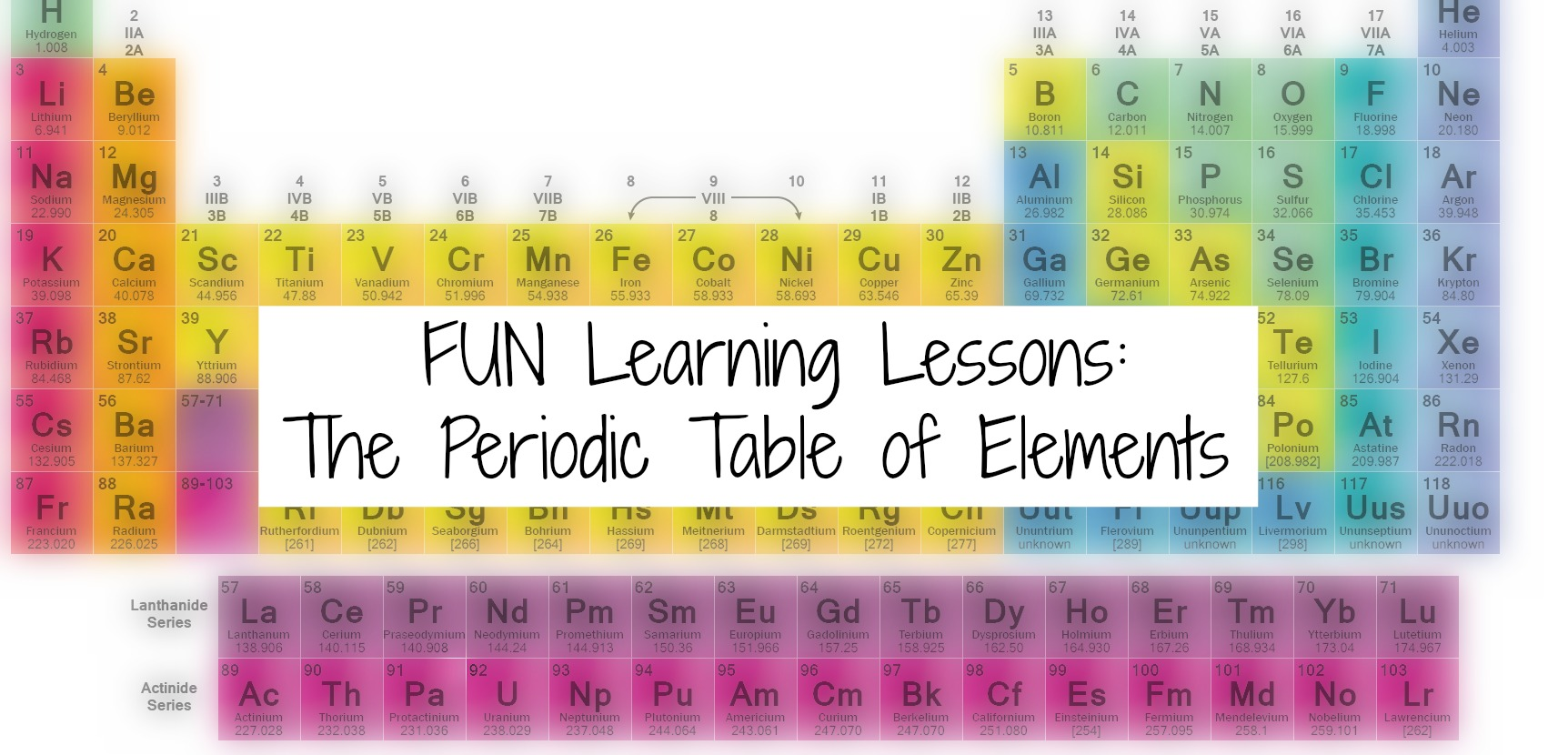Homeschool learning discovering understanding the periodic table homeschool learning discovering understanding the periodic table of elements earth mamas world urtaz Image collections